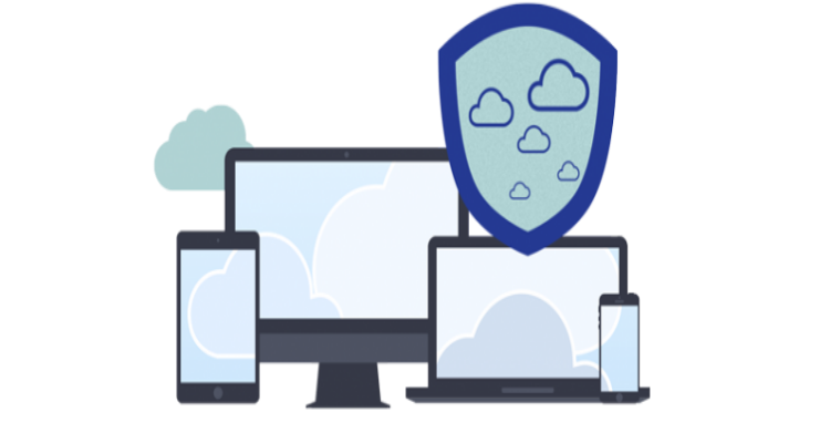 Automated Cloud backup Solution and their Advantages