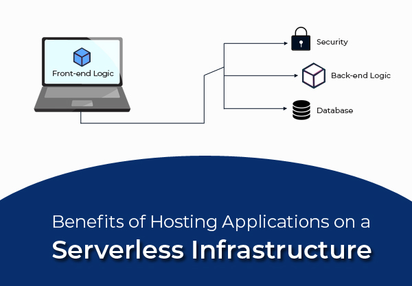 Benefits of Hosting Applications on a Serverless Infrastructure