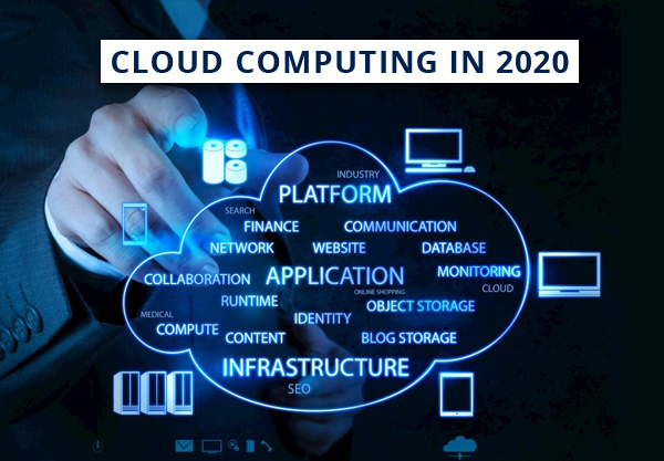 Cloud computing in 2020