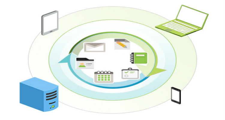 Folder Synchronization is a new concept of the data management