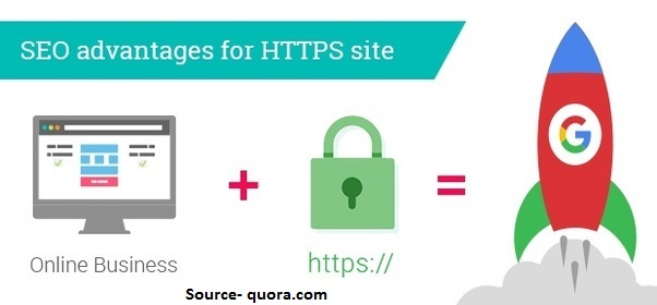 Will Having an SSL Certificate Give Your Rankings a Boost?